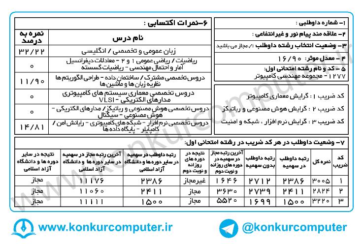 1500 Narm Azad(konkurcomputer.ir)