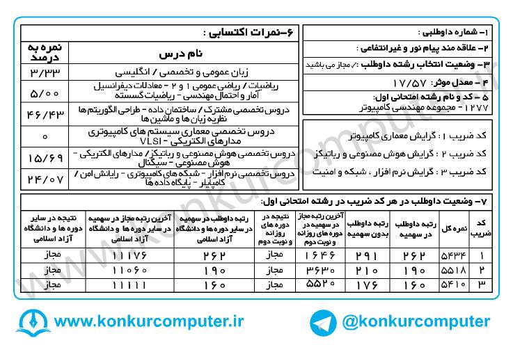 160 Narm Azad(konkurcomputer.ir)