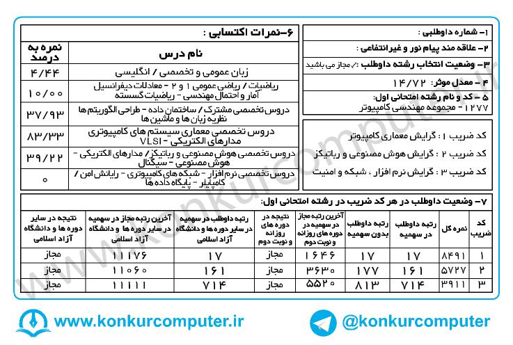 17 Memari Azad(konkurcomputer.ir)