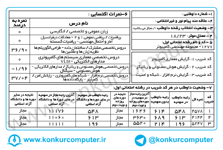 196 Narm Azad(konkurcomputer.ir)
