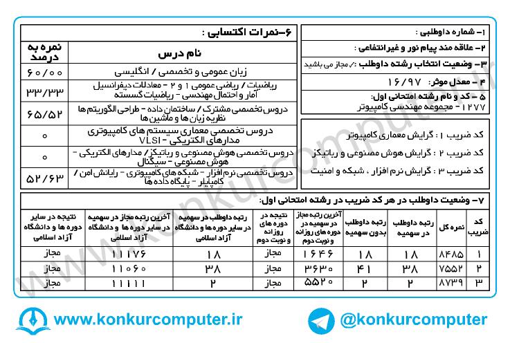 2 Narm Azad(konkurcomputer.ir)
