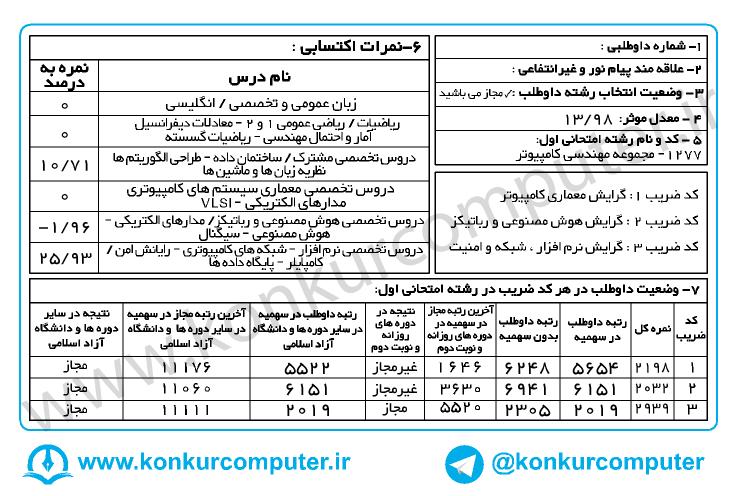 2019 Narm Azad(konkurcomputer.ir)