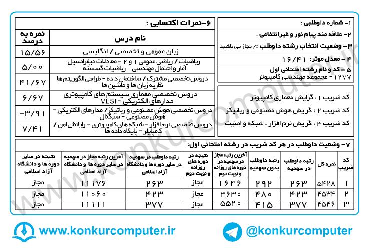 263 Memari Azad(konkurcomputer.ir)