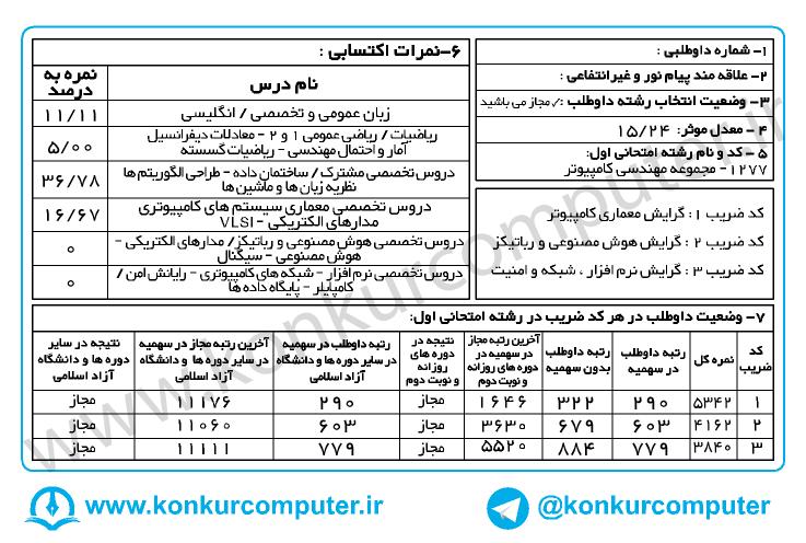 290 Memari Azad(konkurcomputer.ir)