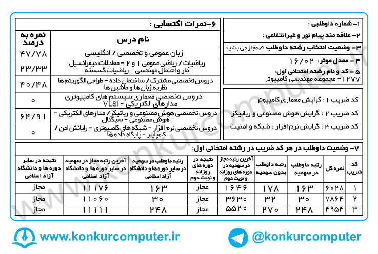 30 Hush Azad(konkurcomputer.ir)