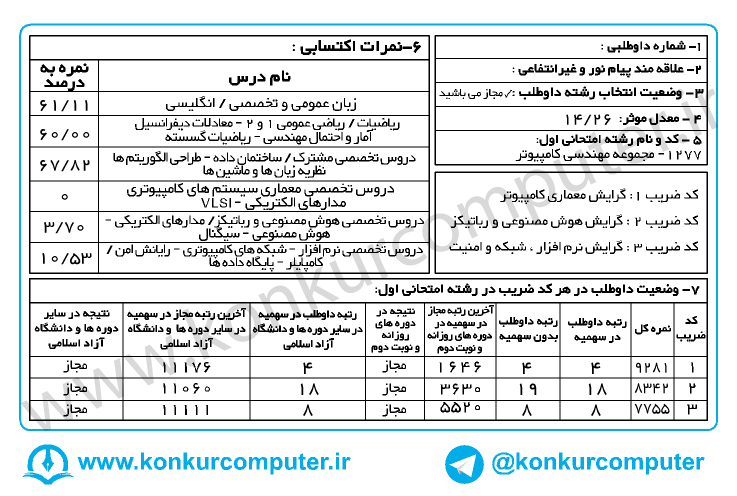 4 Memari Azad(konkurcomputer.ir)