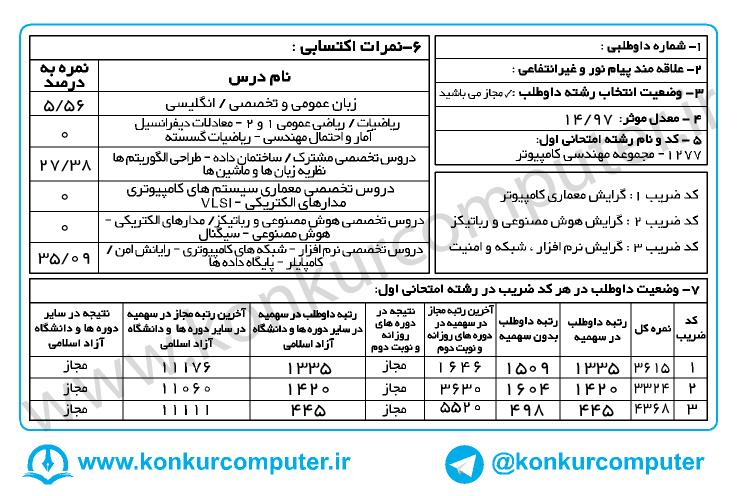 445 Narm Azad(konkurcomputer.ir)