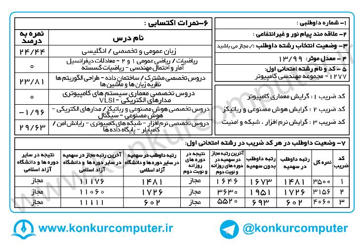 602 Narm Azad(konkurcomputer.ir)