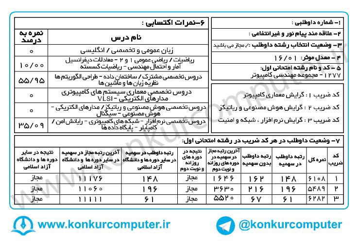 61 Narm Azad(konkurcomputer.ir)