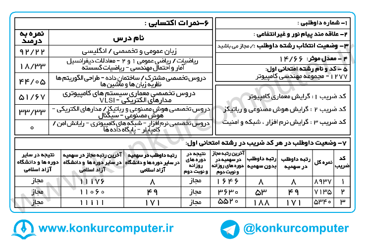 8 Memari Azad(konkurcomputer.ir)