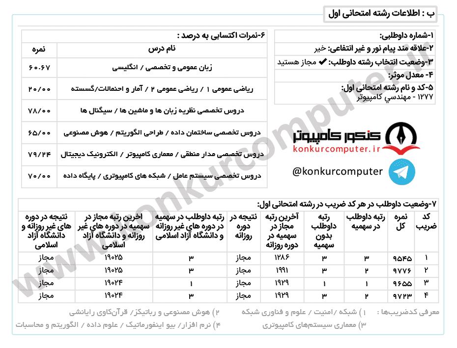 Karname Konkur Arshad Computer 1400